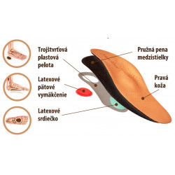 Wellion MEDFINE plus Penneedles 10 mm ihla na aplikáciu inzulínu pomocou pera 100 ks + nád